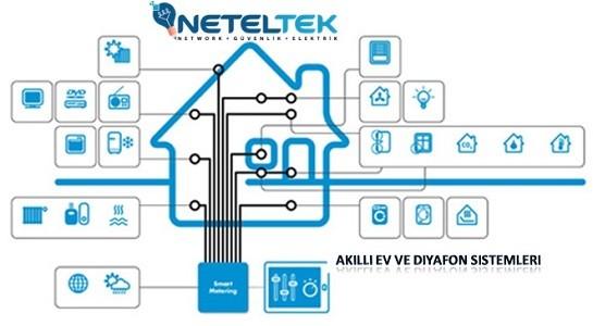 Akıllı Ev ve Diyafon Sistemleri